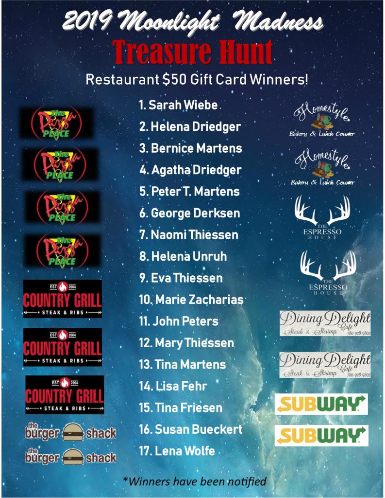 2019 MM-$50 Restaurant Gift Card Winners