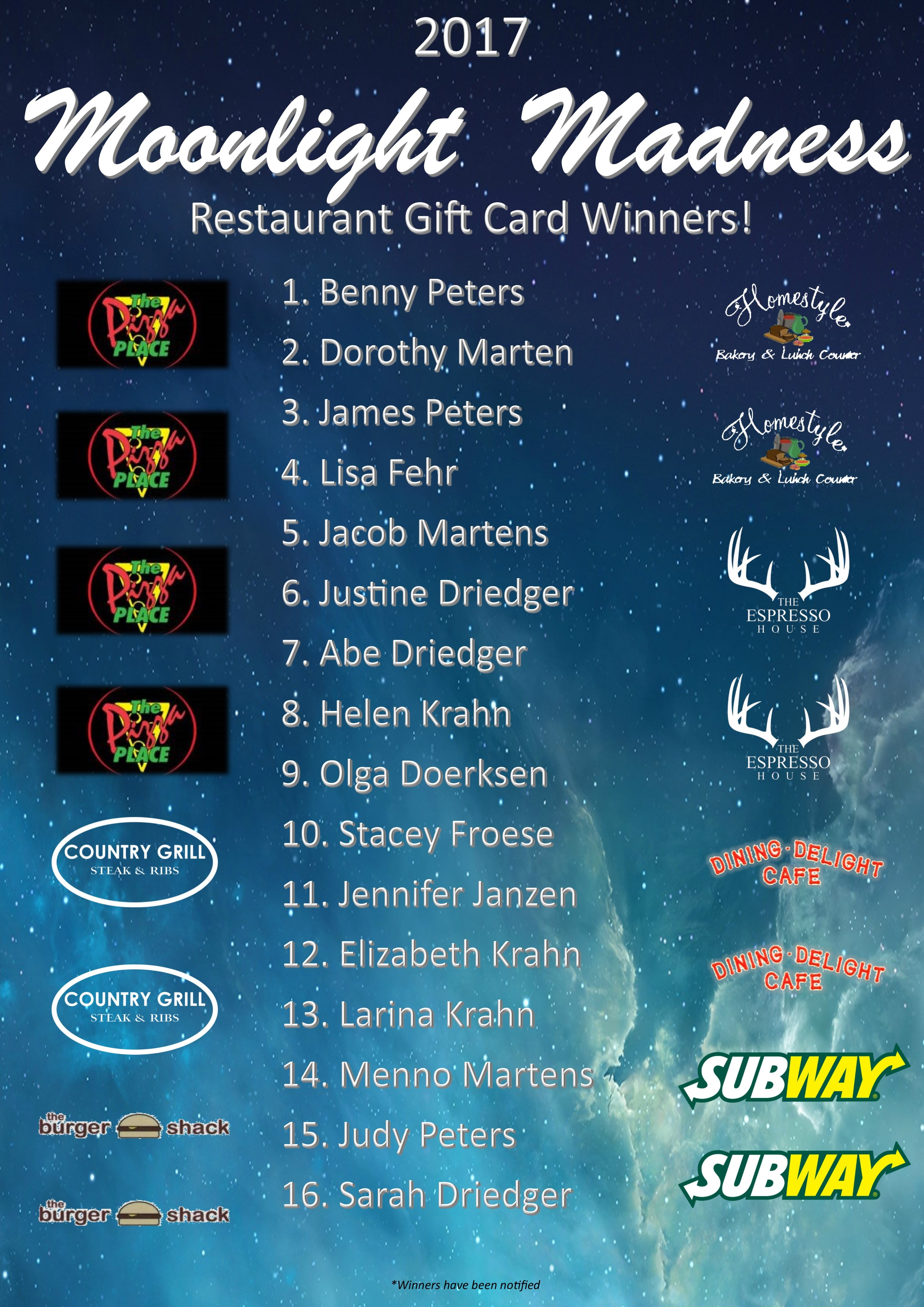 2017 Restaurant Gift Card Winners