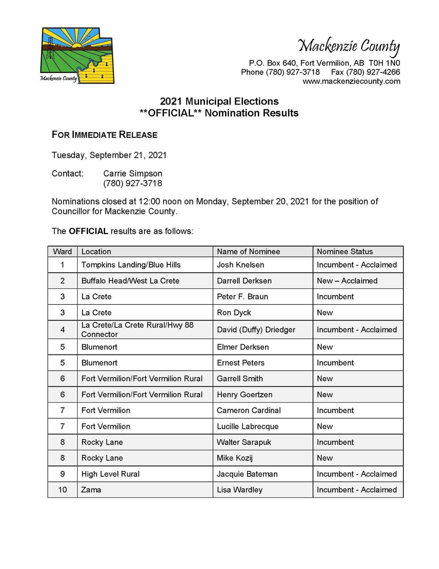 Mackenzie County Nomination Results 2021